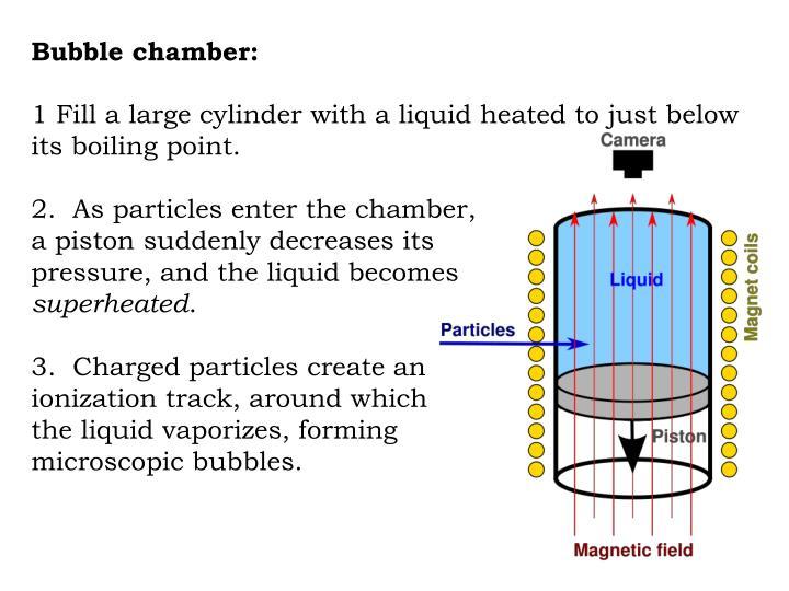 Bubble chamber:
