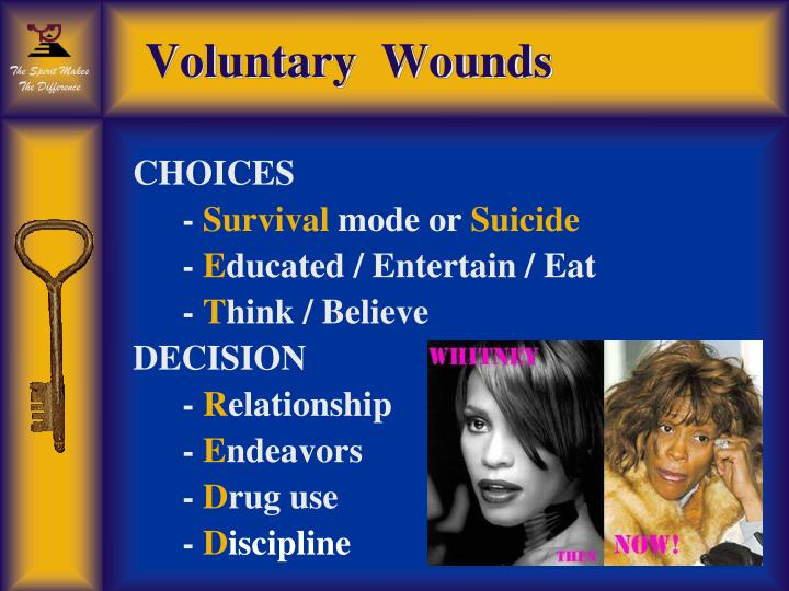 Voluntary  Wounds