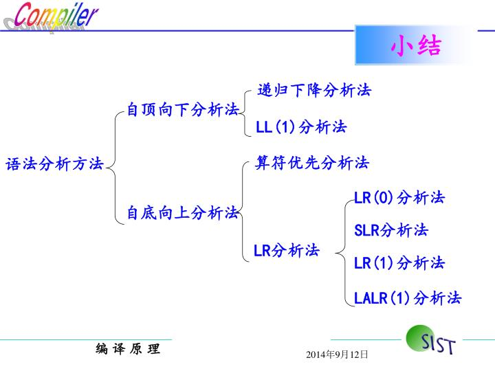 语法分析方法