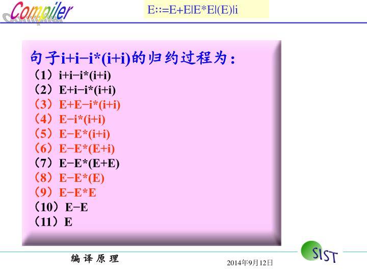 E∷=E+E|E*E|(E)|i