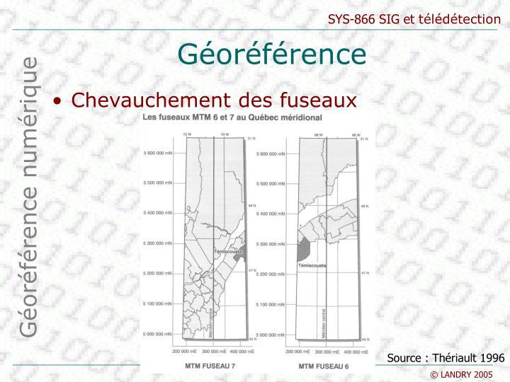 Géoréférence