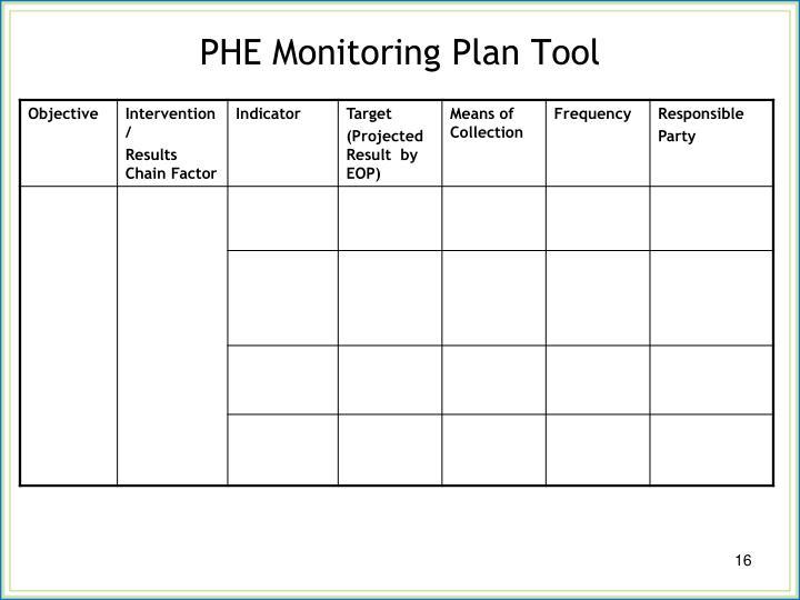 PHE Monitoring Plan Tool