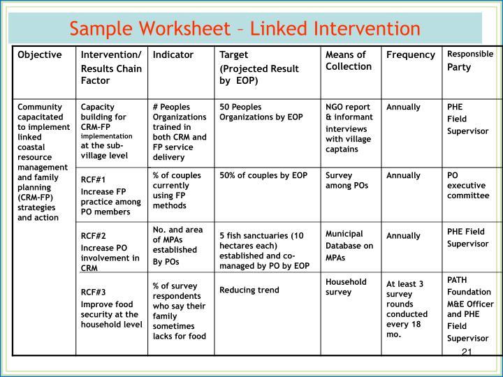 Sample Worksheet – Linked Intervention