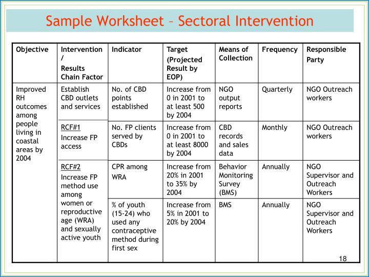 Sample Worksheet – Sectoral Intervention