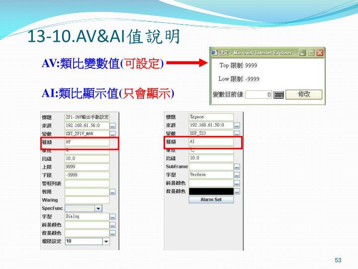 13-10.AV&AI