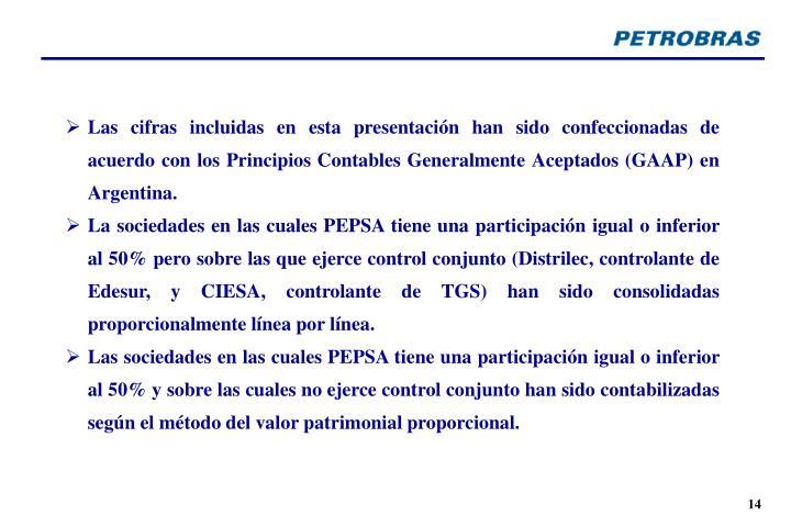 Las cifras incluidas en esta presentación han sido confeccionadas de acuerdo con los Principios Contables Generalmente Aceptados (GAAP) en Argentina.