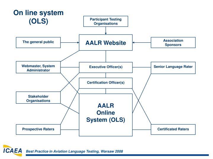 AALR Website