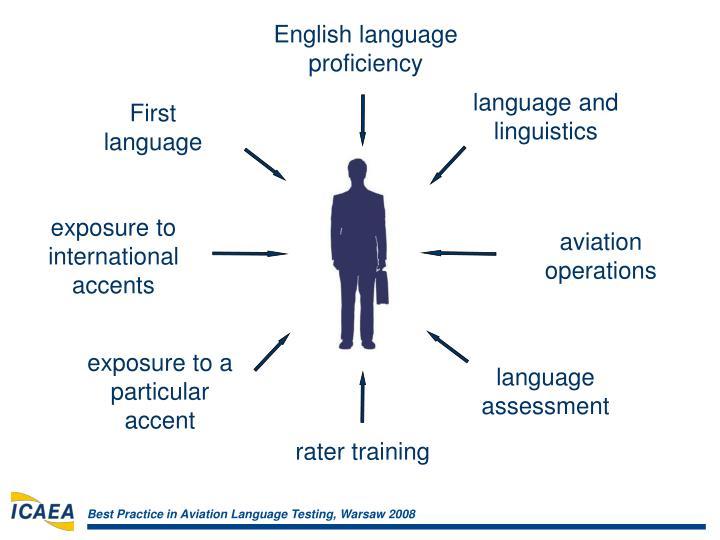 English language proficiency