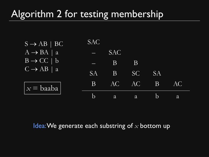 Algorithm 2 for testing membership