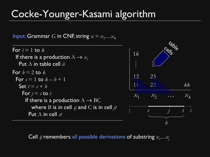Cocke-Younger-Kasami algorithm