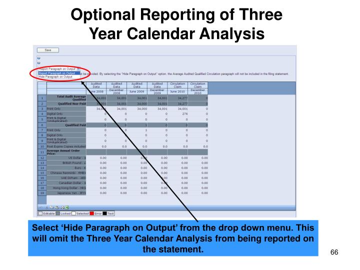 Optional Reporting of Three                 Year Calendar Analysis
