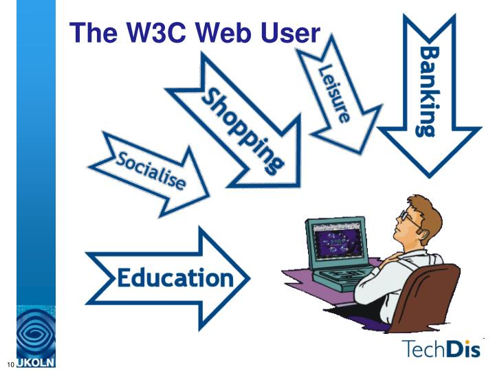 The W3C Web User