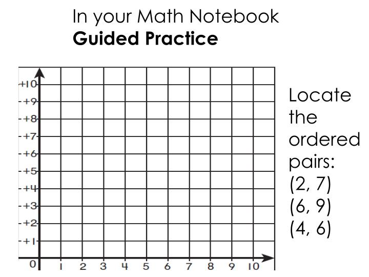 In your Math Notebook