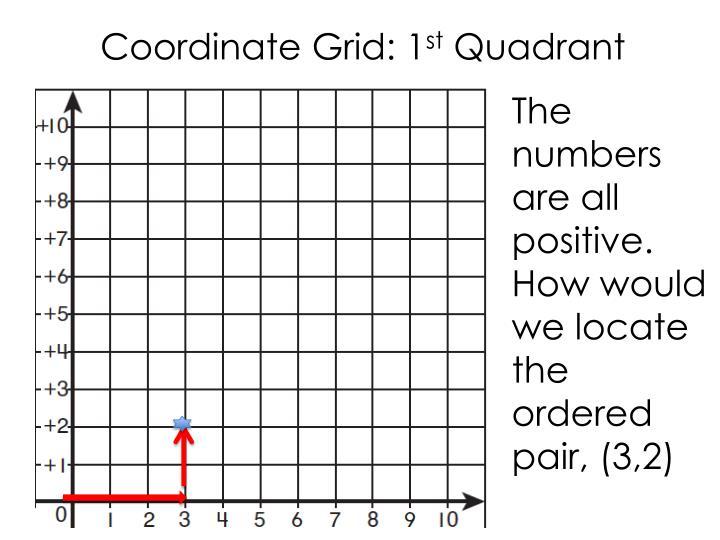 Coordinate Grid: 1
