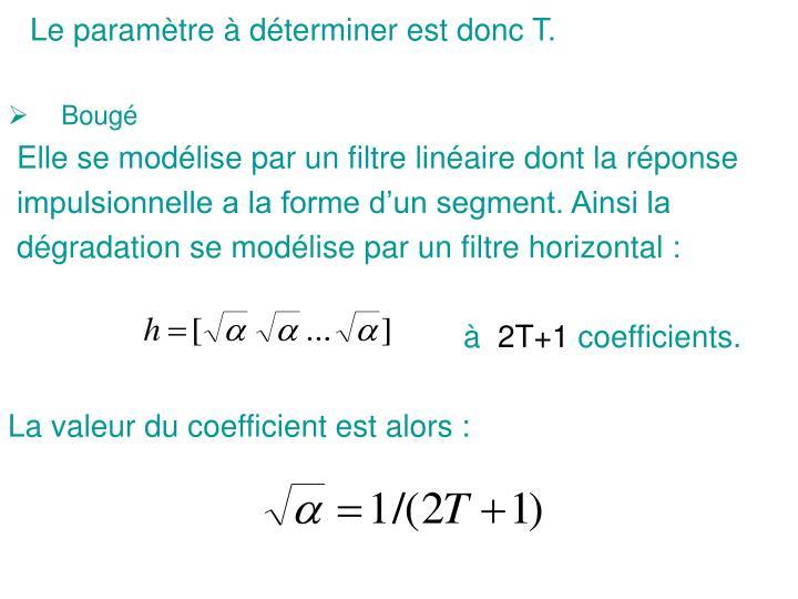 Le paramètre à déterminer est donc T.