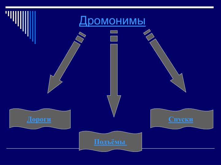 Дромонимы