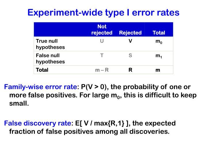 Experiment-wide type I error rates