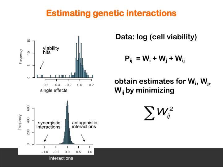 Estimating genetic interactions