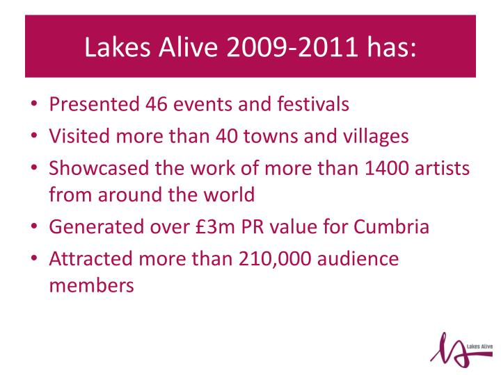 Lakes Alive 2009-2011 has: