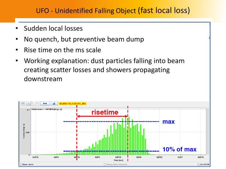 UFO - Unidentified Falling Object