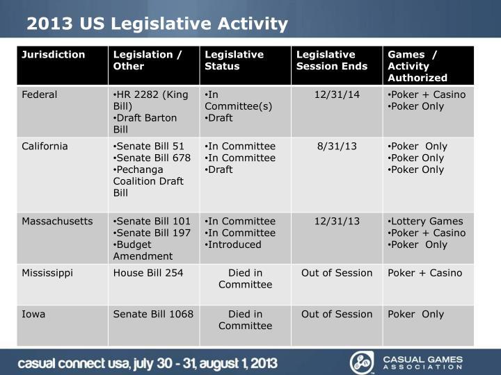 2013 US Legislative Activity