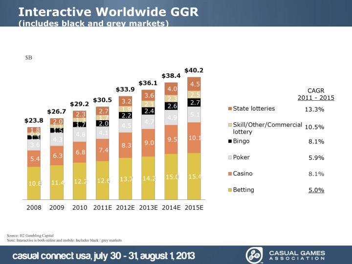 Interactive Worldwide GGR