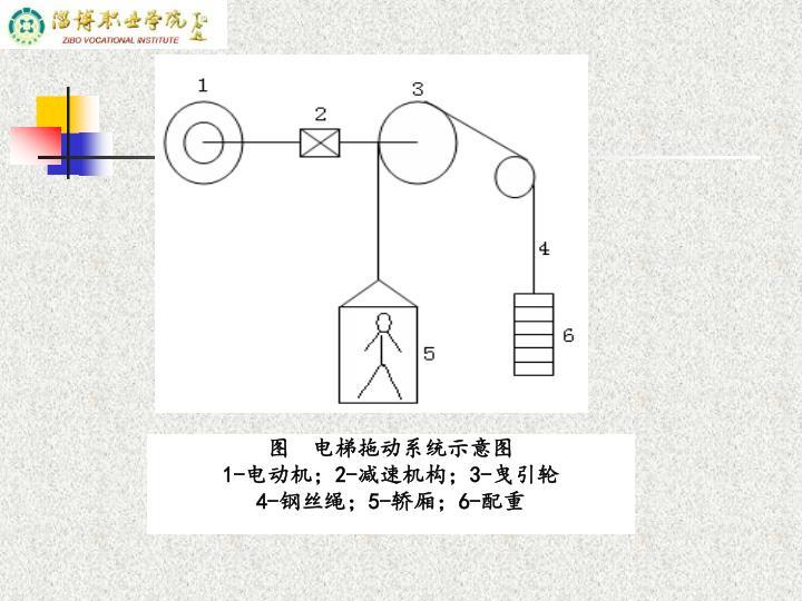 图  电梯拖动系统示意图