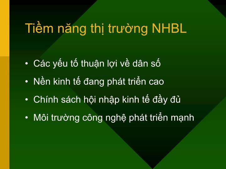 Tiềm năng thị trường NHBL