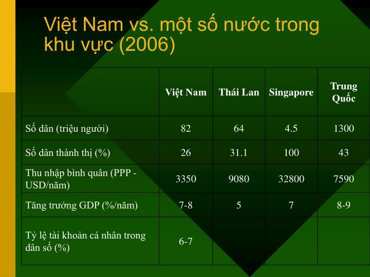 Việt Nam vs. một số nước trong khu vực (2006)