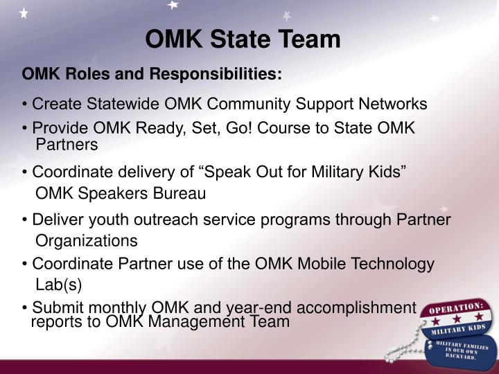 OMK State Team