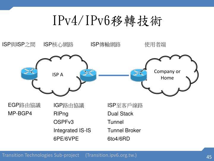 IPv4/IPv6