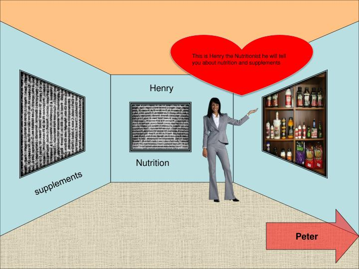 This is Henry the Nutritionist he will tell you about nutrition and supplements