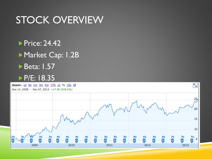 Stock overview