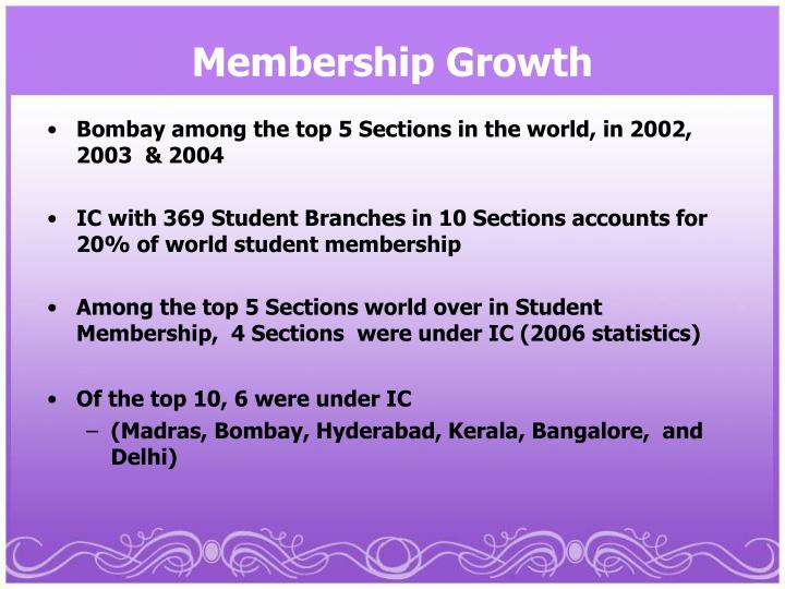 Membership Growth