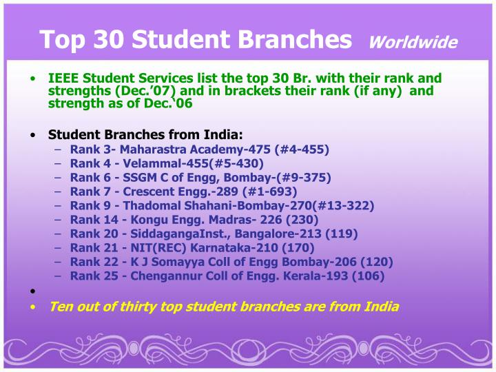Top 30 Student Branches