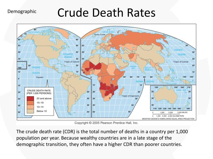Crude Death Rates