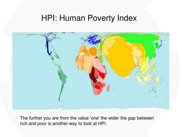 HPI: Human Poverty Index