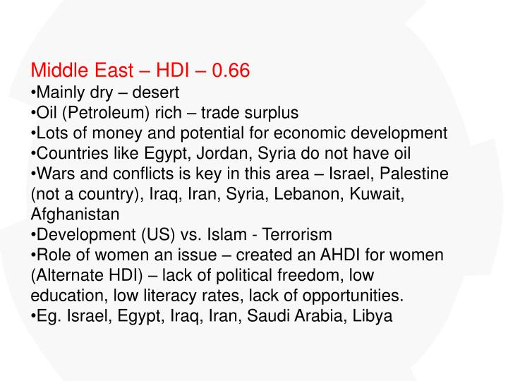 Middle East – HDI – 0.66