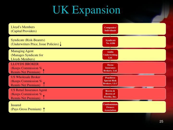 UK Expansion