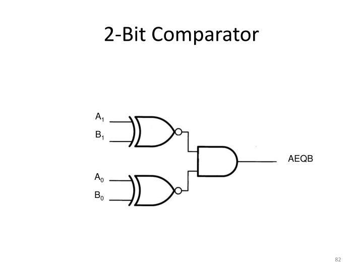 2-Bit Comparator