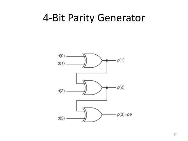 4-Bit Parity Generator