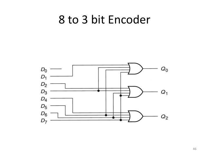8 to 3 bit Encoder