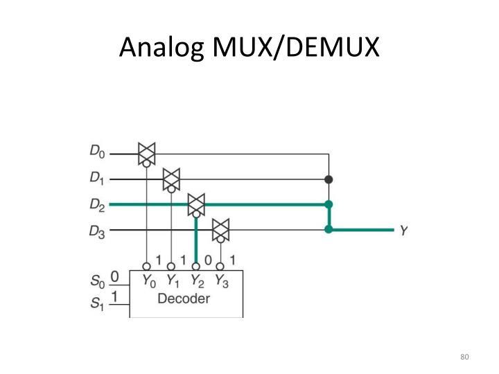 Analog MUX/DEMUX