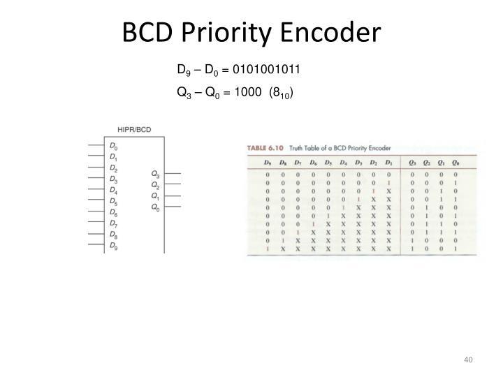 BCD Priority Encoder