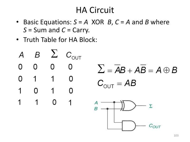 HA Circuit