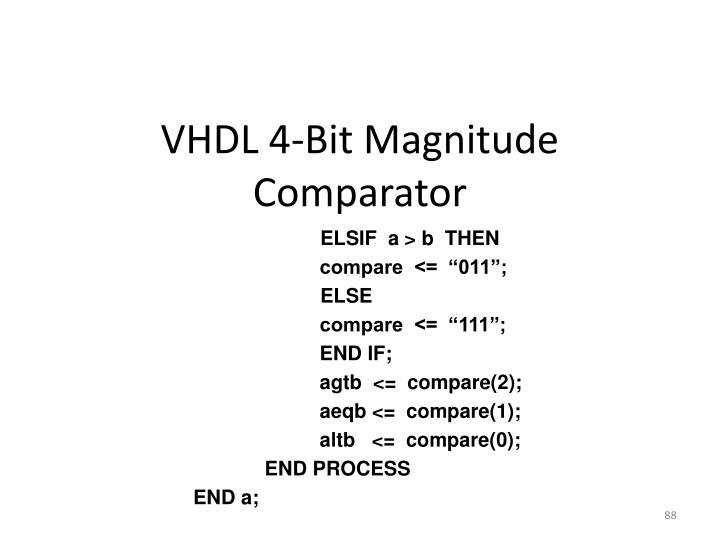 VHDL 4-Bit Magnitude Comparator
