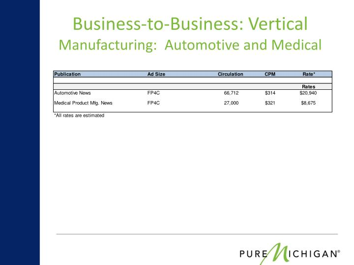 Business-to-Business: Vertical