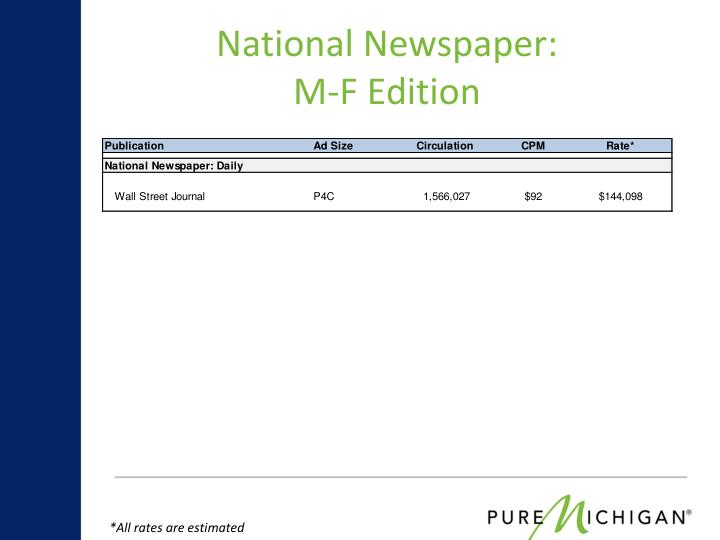 National Newspaper: