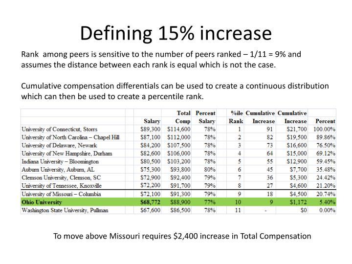 Defining 15% increase