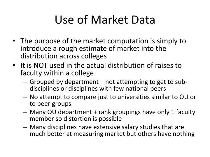 Use of Market Data